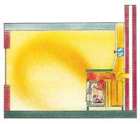 Warmluftofen-Schema